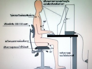 novaortho office